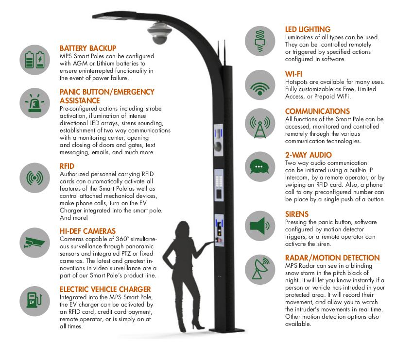 Smart Pole Options and Benefits